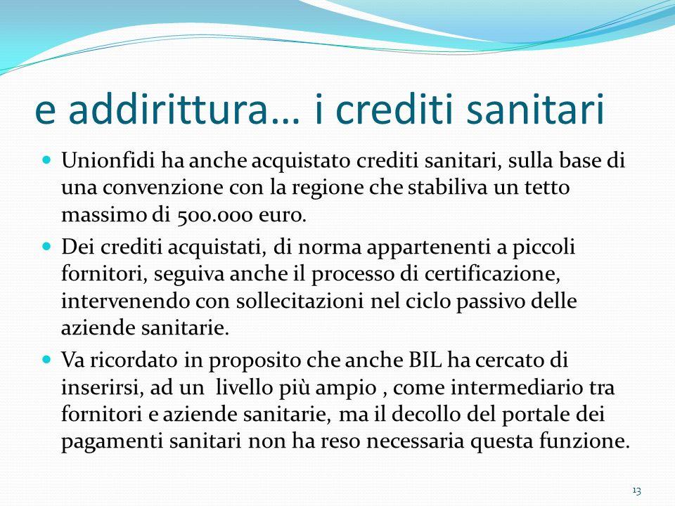 e addirittura… i crediti sanitari Unionfidi ha anche acquistato crediti sanitari, sulla base di una convenzione con la regione che stabiliva un tetto massimo di 500.000 euro.