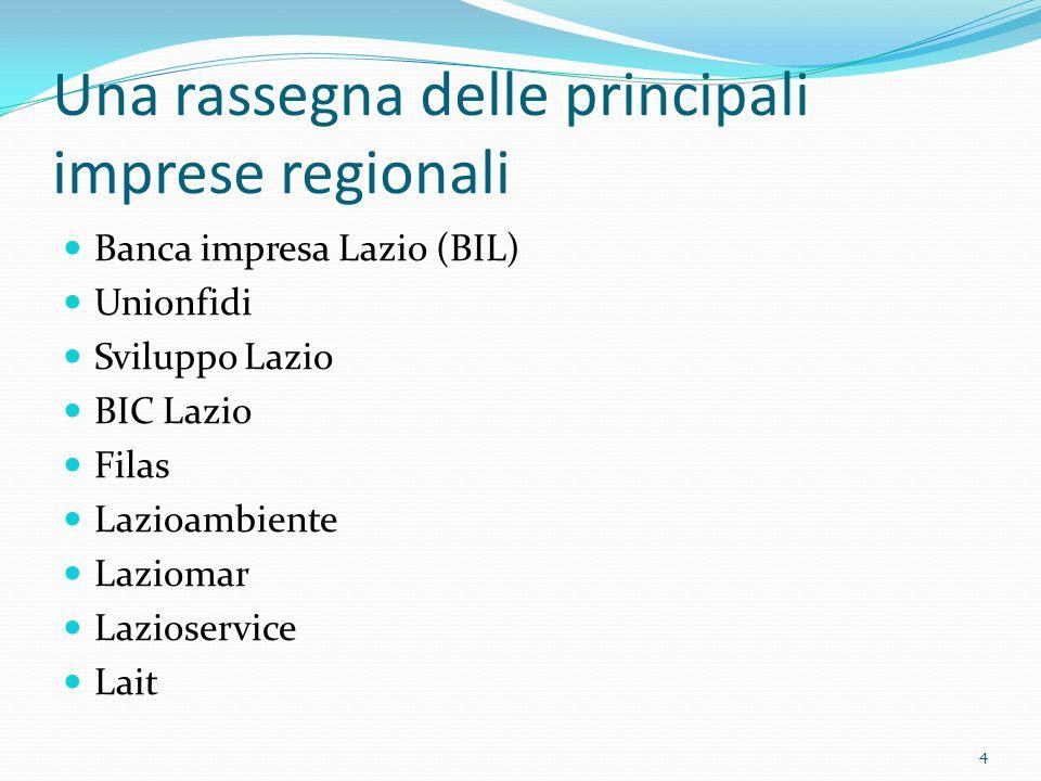 Una rassegna delle principali imprese regionali Banca impresa Lazio (BIL) Unionfidi Sviluppo Lazio BIC Lazio Filas Lazioambiente Laziomar Lazioservice Lait 4