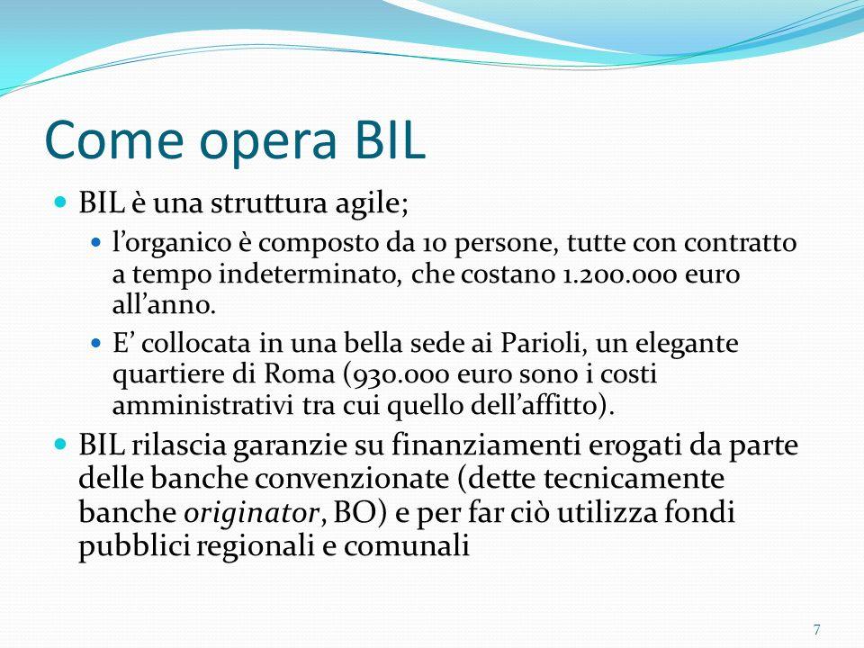 Come opera BIL BIL è una struttura agile; lorganico è composto da 10 persone, tutte con contratto a tempo indeterminato, che costano 1.200.000 euro allanno.