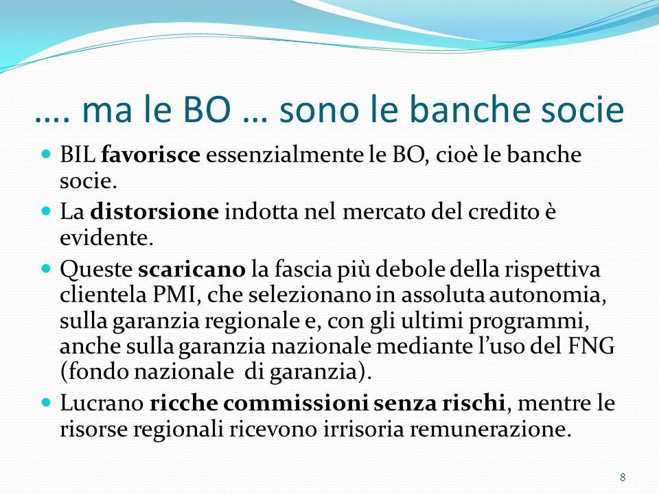 …. ma le BO … sono le banche socie BIL favorisce essenzialmente le BO, cioè le banche socie.