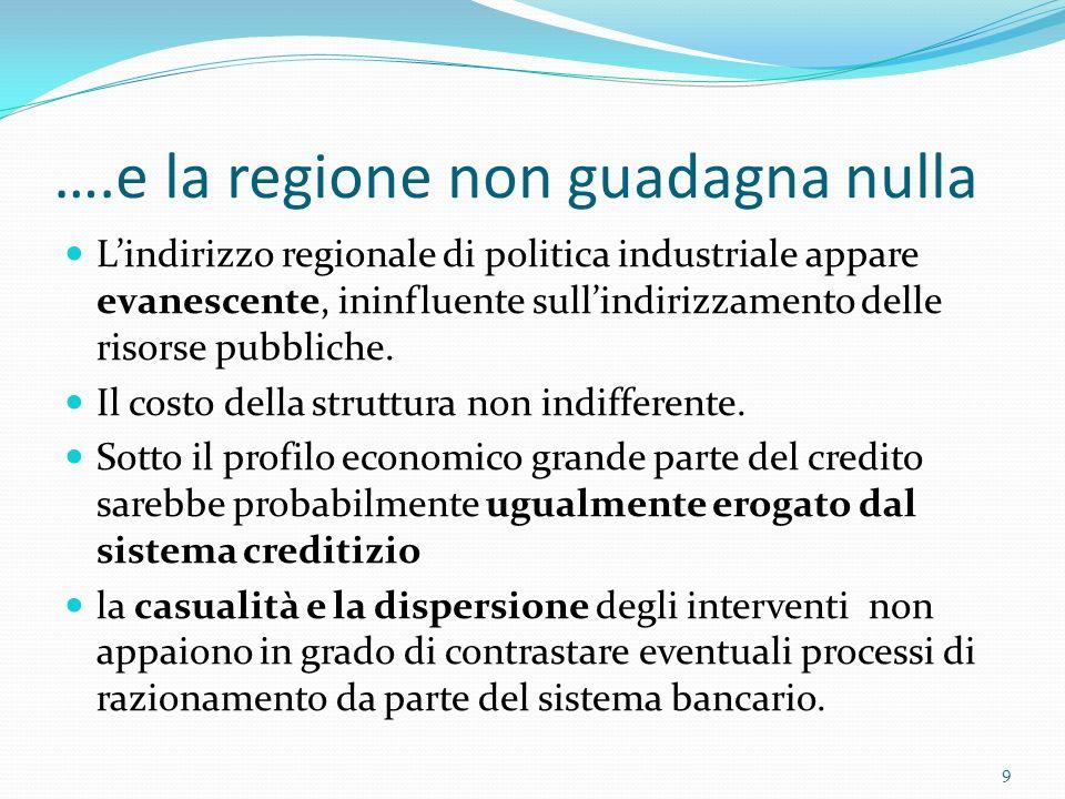 ….e la regione non guadagna nulla Lindirizzo regionale di politica industriale appare evanescente, ininfluente sullindirizzamento delle risorse pubbliche.