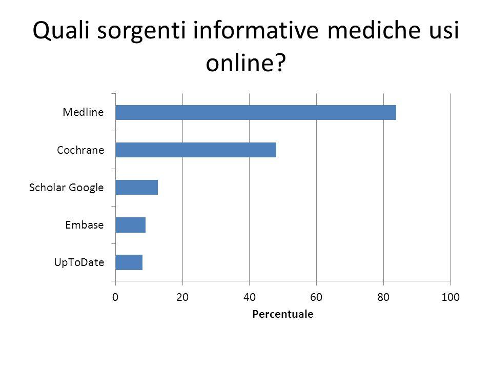 Quali sorgenti informative mediche usi online?