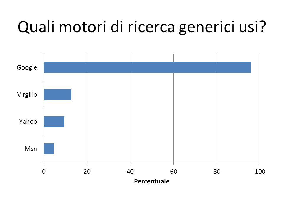 Quali motori di ricerca generici usi?