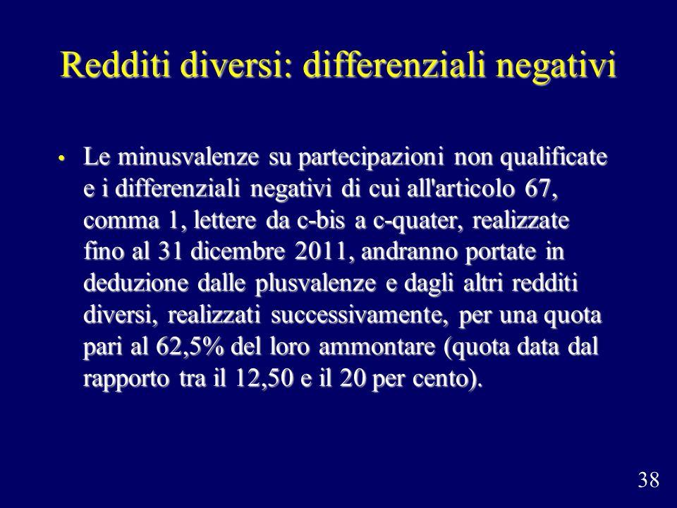 Redditi diversi: differenziali negativi Le minusvalenze su partecipazioni non qualificate e i differenziali negativi di cui all'articolo 67, comma 1,