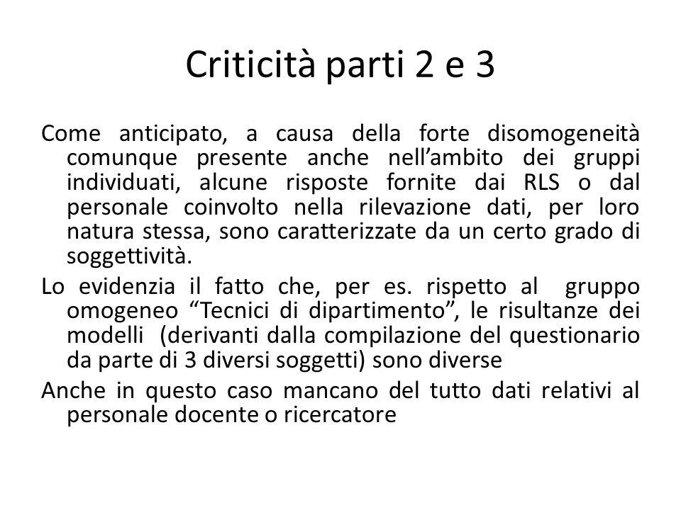 Criticità parti 2 e 3 Come anticipato, a causa della forte disomogeneità comunque presente anche nellambito dei gruppi individuati, alcune risposte fo