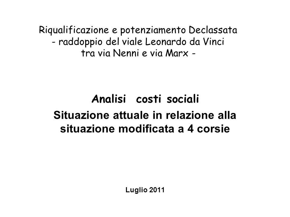 Riqualificazione e potenziamento Declassata - raddoppio del viale Leonardo da Vinci tra via Nenni e via Marx - Analisi costi sociali Situazione attual