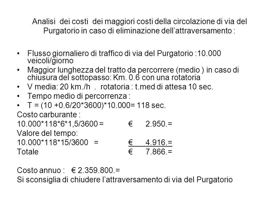 Analisi dei costi dei maggiori costi della circolazione di via del Purgatorio in caso di eliminazione dellattraversamento : Flusso giornaliero di traf