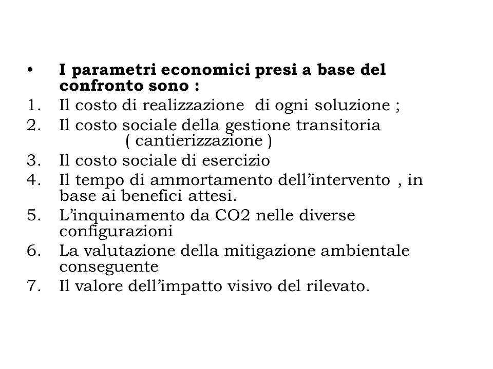 I parametri economici presi a base del confronto sono : 1.Il costo di realizzazione di ogni soluzione ; 2.Il costo sociale della gestione transitoria