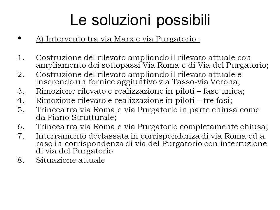 Le soluzioni possibili A) Intervento tra via Marx e via Purgatorio : 1.Costruzione del rilevato ampliando il rilevato attuale con ampliamento dei sott