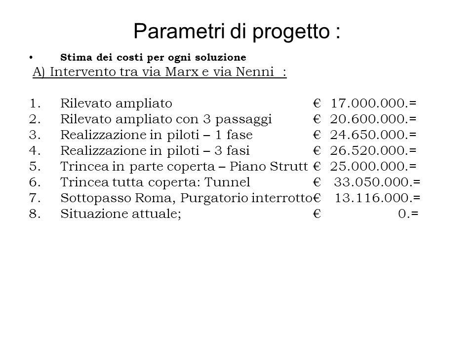 Parametri di progetto : Stima dei costi per ogni soluzione A) Intervento tra via Marx e via Nenni : 1.Rilevato ampliato 17.000.000.= 2.Rilevato amplia