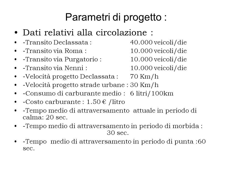 Parametri di progetto : Dati relativi alla circolazione : -Transito Declassata : 40.000 veicoli/die -Transito via Roma : 10.000 veicoli/die -Transito