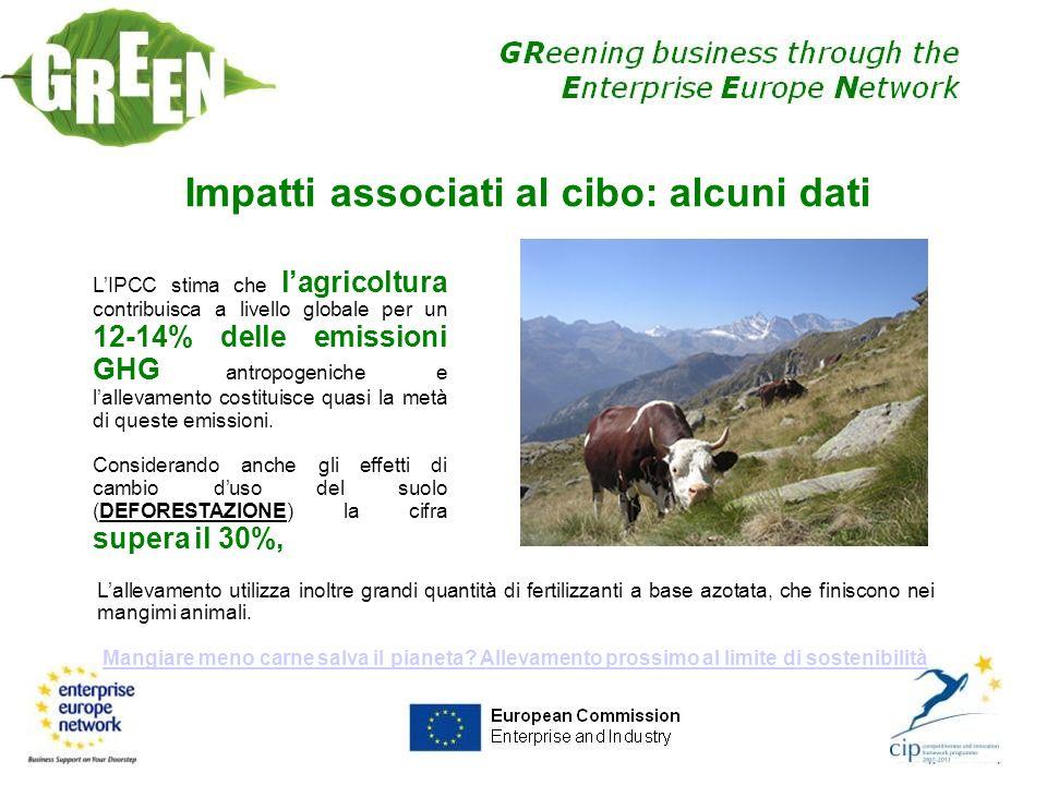 Impatti associati al cibo: alcuni dati LIPCC stima che lagricoltura contribuisca a livello globale per un 12-14% delle emissioni GHG antropogeniche e