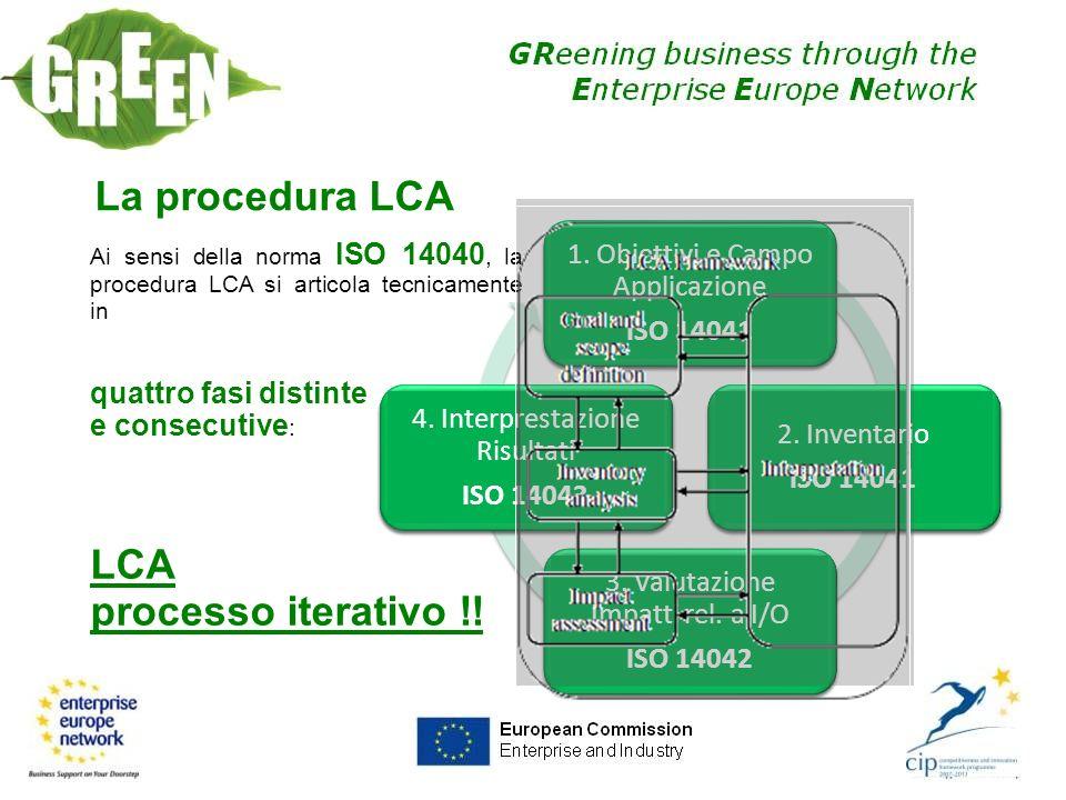 Ai sensi della norma ISO 14040, la procedura LCA si articola tecnicamente in quattro fasi distinte e consecutive : La procedura LCA 1. Obiettivi e Cam