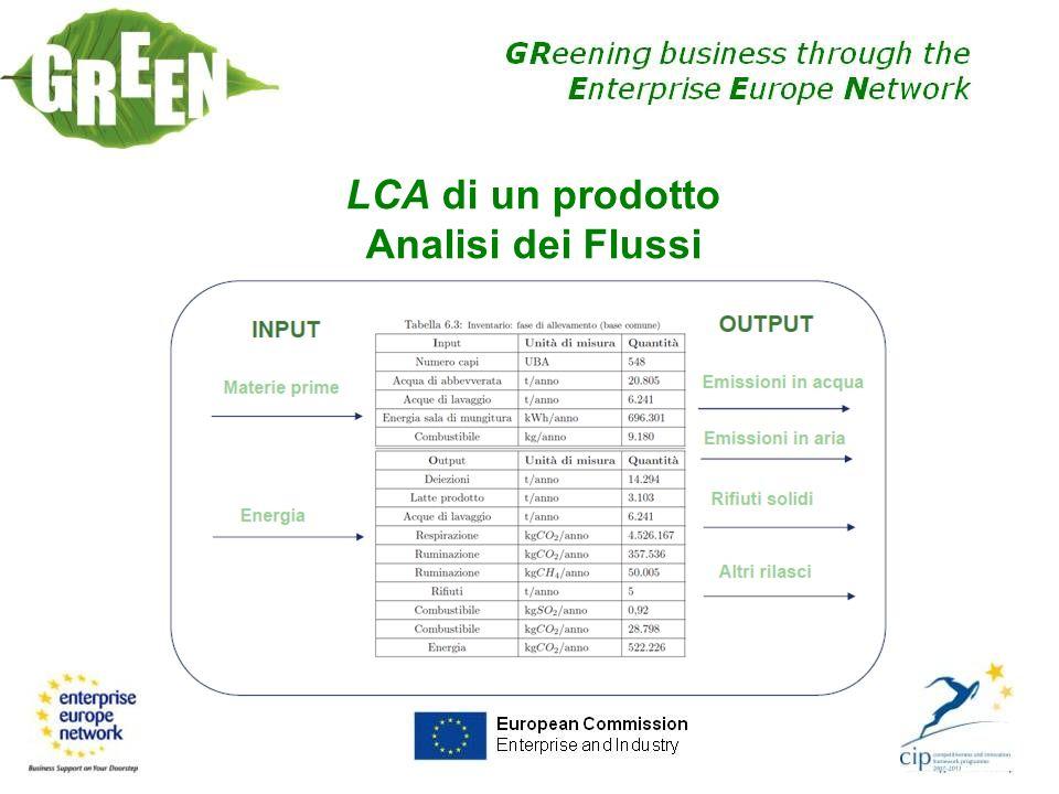 LCA agri-zootecnia Unità Funzionale Ci sono almeno 3 tipi di Unità Funzionale utilizzabili: Peso : 1 kg del prodotto specificato; 1 t o una quantita rappresentativa (e.g.