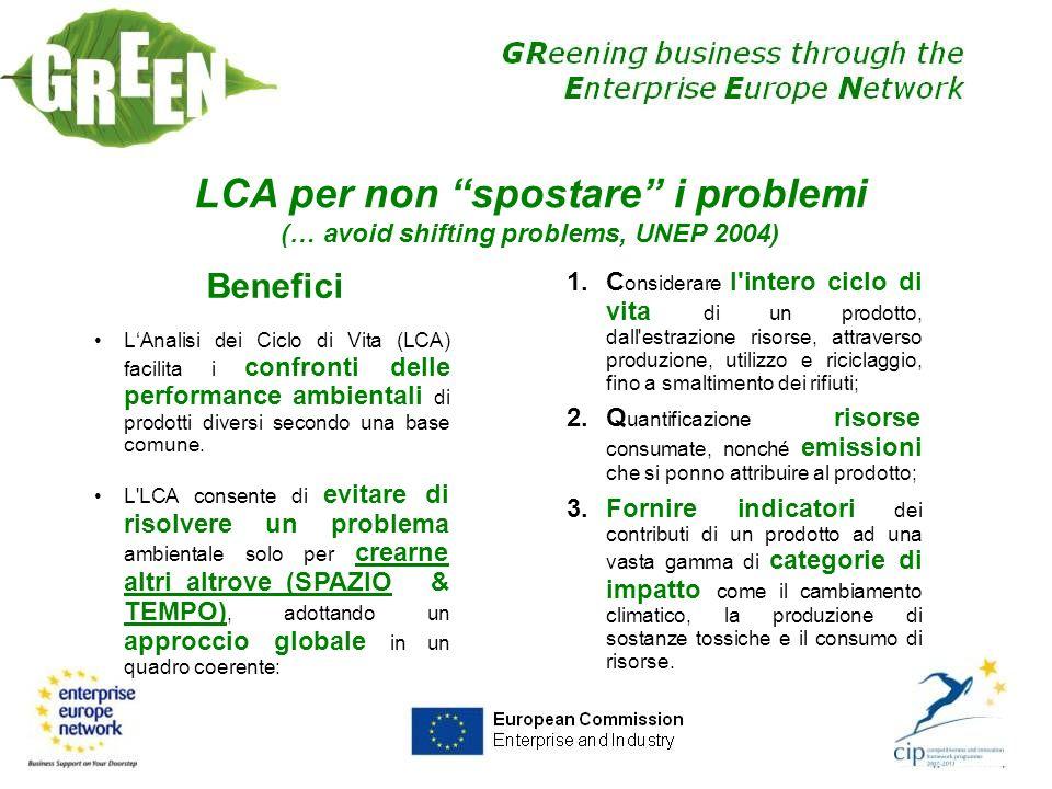 LCA per non spostare i problemi (… avoid shifting problems, UNEP 2004) Benefici LAnalisi dei Ciclo di Vita (LCA) facilita i confronti delle performanc