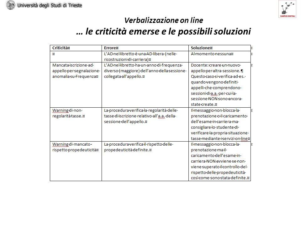 Verbalizzazione on line … le criticità emerse e le possibili soluzioni