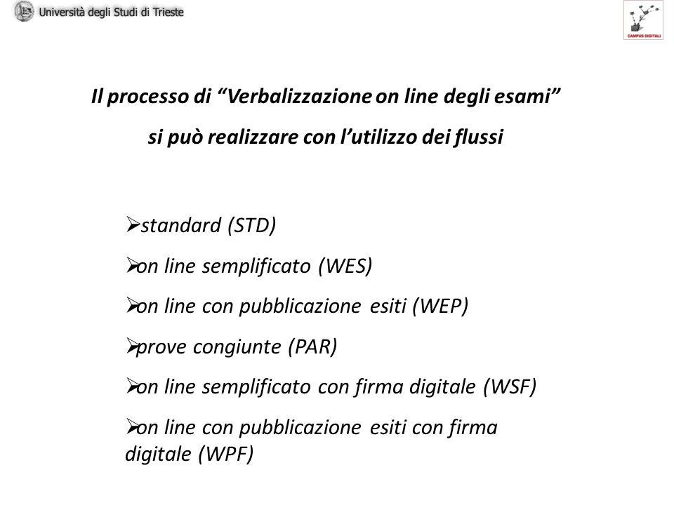 Il processo di Verbalizzazione on line degli esami si può realizzare con lutilizzo dei flussi standard (STD) on line semplificato (WES) on line con pubblicazione esiti (WEP) prove congiunte (PAR) on line semplificato con firma digitale (WSF) on line con pubblicazione esiti con firma digitale (WPF)
