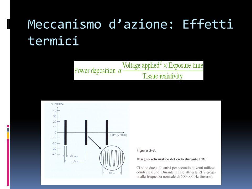 Meccanismo dazione: Effetti termici