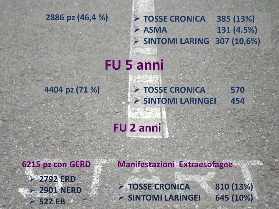 6215 pz con GERD Manifestazioni Extraesofagee TOSSE CRONICA 810 (13%) SINTOMI LARINGEI 645 (10%) 4404 pz (71 %) TOSSE CRONICA 570 SINTOMI LARINGEI 454