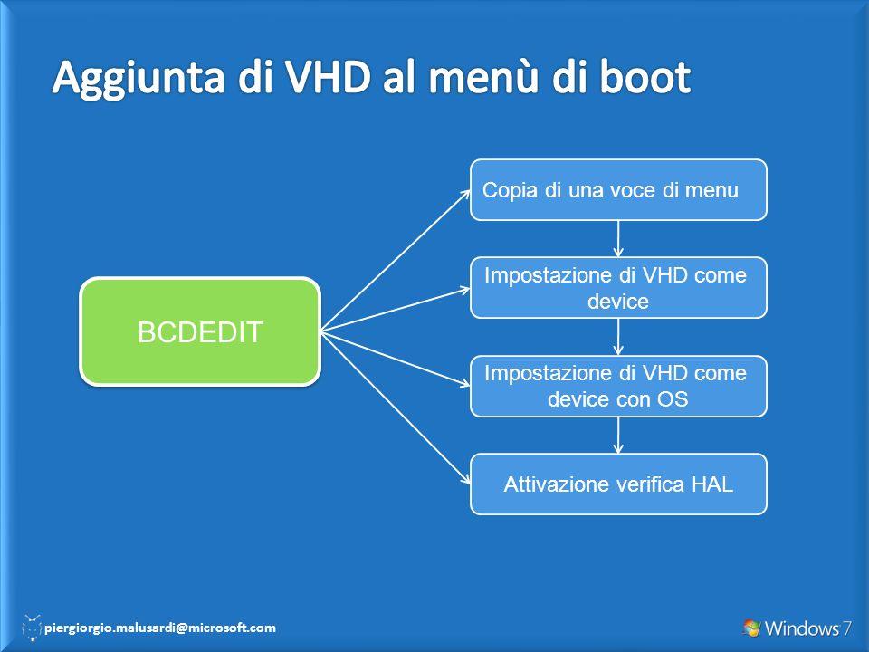 piergiorgio.malusardi@microsoft.com Copia di una voce di menu Impostazione di VHD come device Impostazione di VHD come device con OS Attivazione verifica HAL BCDEDIT
