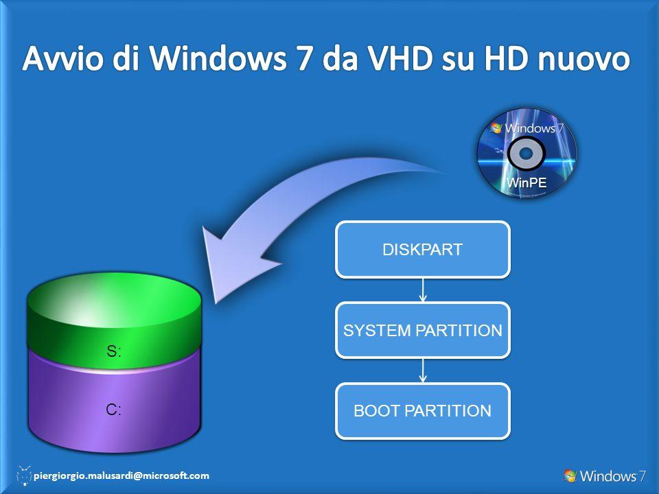 piergiorgio.malusardi@microsoft.com WinPE Hard disk fisico C: DISKPART SYSTEM PARTITION BOOT PARTITION S: