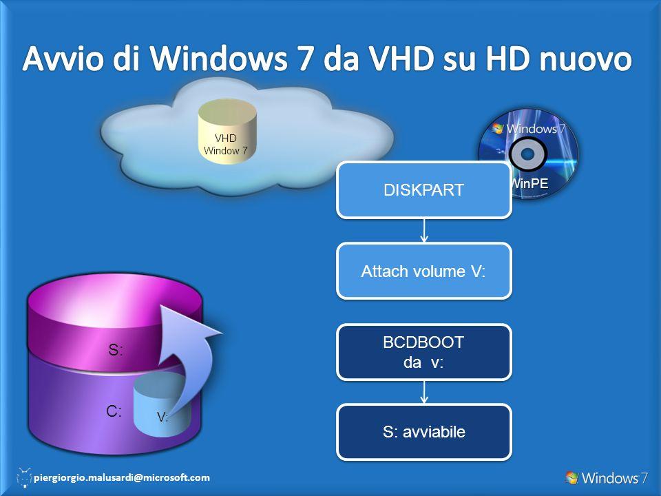 piergiorgio.malusardi@microsoft.com S: C: VHD Window 7 WinPE V: S: DISKPART Attach volume V: BCDBOOT da v: BCDBOOT da v: S: avviabile