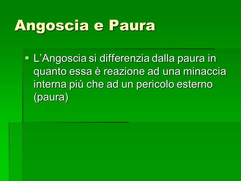 Angoscia e Paura LAngoscia si differenzia dalla paura in quanto essa è reazione ad una minaccia interna più che ad un pericolo esterno (paura) LAngosc