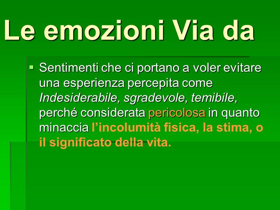 1.Reazione di fuga 2.Percezione della vulnerabilità Le emozioni Via da CARATTERISTICHE