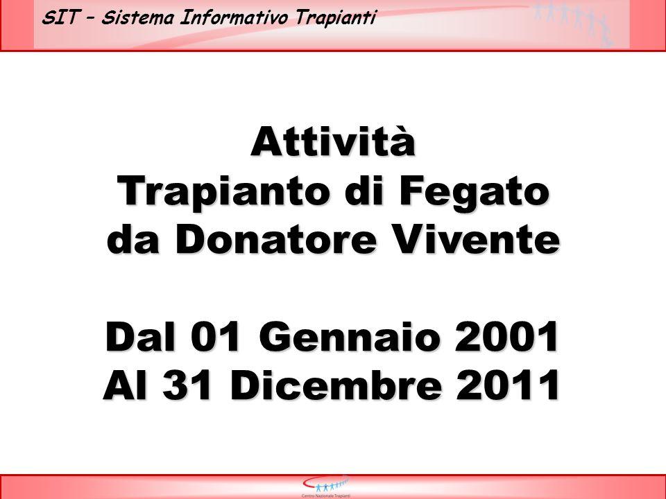SIT – Sistema Informativo Trapianti Attività Trapianto di Fegato da Donatore Vivente Dal 01 Gennaio 2001 Al 31 Dicembre 2011