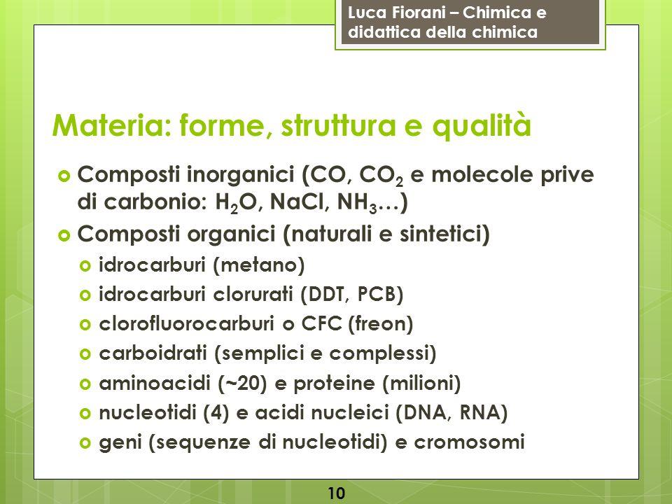 Luca Fiorani – Chimica e didattica della chimica Materia: forme, struttura e qualità Composti inorganici (CO, CO 2 e molecole prive di carbonio: H 2 O, NaCl, NH 3 …) Composti organici (naturali e sintetici) idrocarburi (metano) idrocarburi clorurati (DDT, PCB) clorofluorocarburi o CFC (freon) carboidrati (semplici e complessi) aminoacidi (~20) e proteine (milioni) nucleotidi (4) e acidi nucleici (DNA, RNA) geni (sequenze di nucleotidi) e cromosomi 10