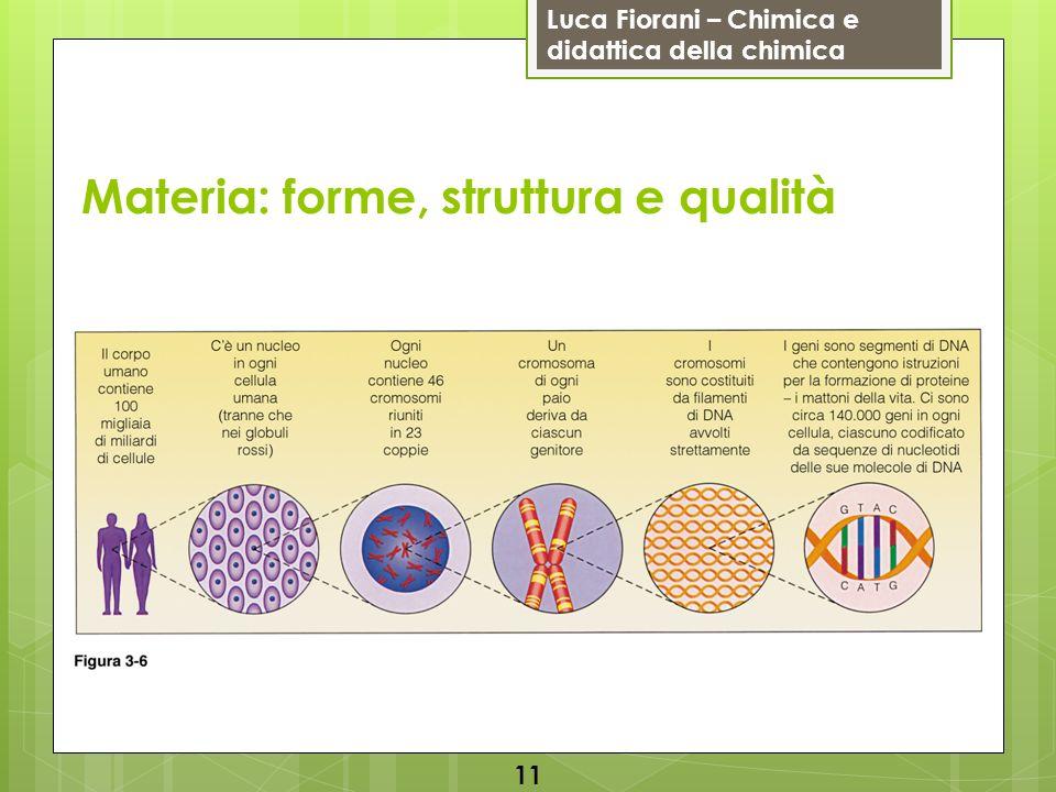 Luca Fiorani – Chimica e didattica della chimica Materia: forme, struttura e qualità 11