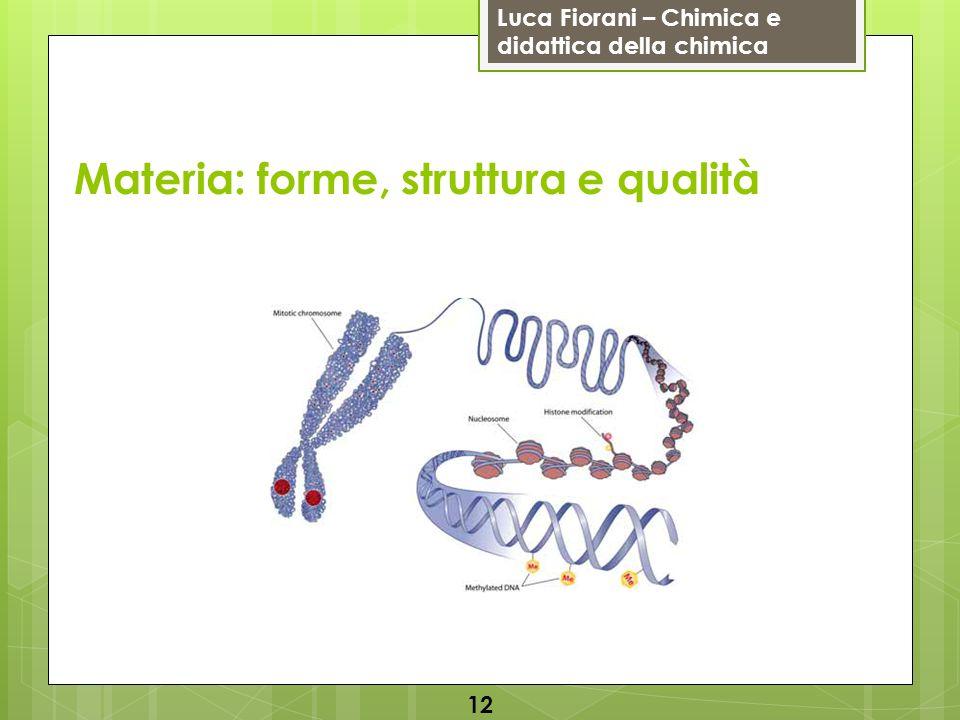 Luca Fiorani – Chimica e didattica della chimica Materia: forme, struttura e qualità 12