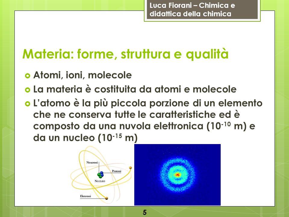 Luca Fiorani – Chimica e didattica della chimica Materia: forme, struttura e qualità Atomi, ioni, molecole La materia è costituita da atomi e molecole Latomo è la più piccola porzione di un elemento che ne conserva tutte le caratteristiche ed è composto da una nuvola elettronica (10 -10 m) e da un nucleo (10 -15 m) 5