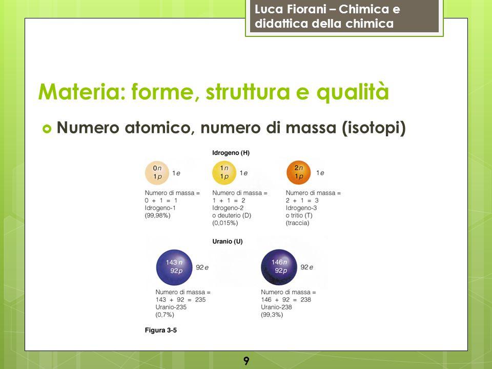 Luca Fiorani – Chimica e didattica della chimica Materia: forme, struttura e qualità Numero atomico, numero di massa (isotopi) 9