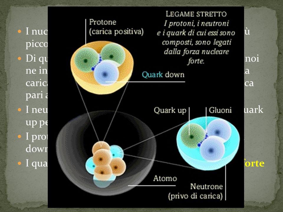 I nucleoni sono anch essi costituiti da particelle più piccole dette quark Di queste ne esistono diversi tipi ma per fortuna a noi ne interessano solo due: i quark up (su) aventi una carica pari a +2/3 e i quark down (giù) aventi carica pari a -1/3 I neutroni sono formati da due quark down e un quark up pertanto la loro carica sarà: -1/3 -1/3 +2/3 = 0 I protoni sono formati da due quark up e un quark down perciò la sua carica sarà: +2/3 +2/3 -1/3 = + 1 I quark cono tenuti insieme dalla forza nucleare forte