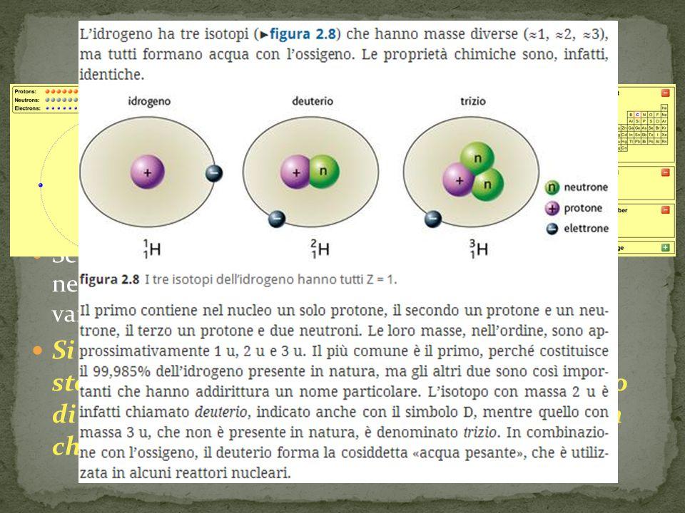 Sappiamo già dallo scorso anno che atomi di uno stesso elemento hanno lo stesso numero di protoni Ma non è assolutamente detto che abbiano lo stesso numero di neutroni anzi non è assolutamente così Se il numero di neutroni può variare significa che nellatomo di un elemento è fisso il numero Z ma può variare il numero A Si definiscono isotopi tutti gli atomi di uno stesso elemento che differiscono per il numero di massa A e che quindi sono fisicamente (non chimicamente) diversi fra lorodiversi fra loro