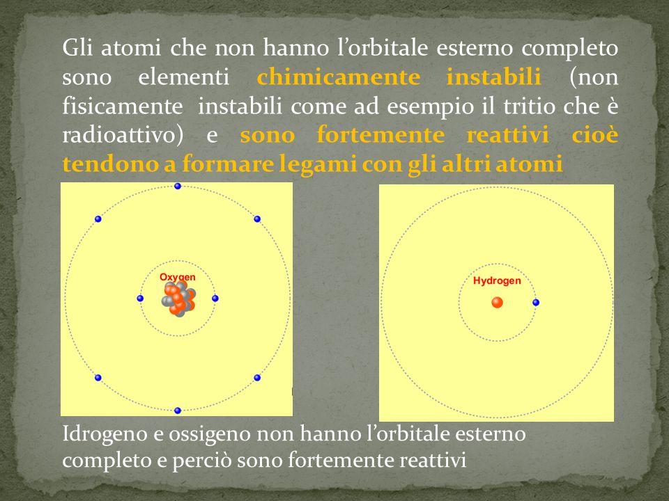 Gli atomi che non hanno lorbitale esterno completo sono elementi chimicamente instabili (non fisicamente instabili come ad esempio il tritio che è rad