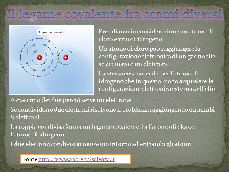 Prendiamo in considerazione un atomo di cloro e uno di idrogeno Un atomo di cloro può raggiungere la configurazione elettronica di un gas nobile se acquisisce un elettrone La stessa cosa succede per latomo di idrogeno che in questo modo acquisisce la configurazione elettronica esterna dellelio A ciascuno dei due perciò serve un elettrone Se condividono due elettroni risolvono il problema raggiungendo entrambi 8 elettroni La coppia condivisa forma un legame covalente fra latomo di cloro e latomo di idrogeno I due elettroni condivisi si muovono intorno ad entrambi gli atomi Fonte http://www.apprendiscienza.ithttp://www.apprendiscienza.it