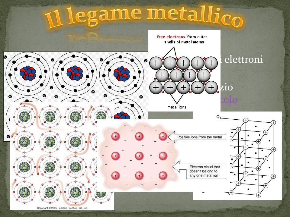 Nei metalli gli atomi perdono facilmente gli elettroni più esterni trasformandosi in ioni positivi Questi ioni vanno ad occupare il minor spazio possibile sistemandosi all interno di un reticolo cristallinoreticolo Gli elettroni persi non appartengono ad un singolo atomo ma a tutto il reticolo del solido Essi sono liberi di muoversi fra gli ioni positivi garantendo la neutralità del sistema e fungendo da collante per gli ioni metallici