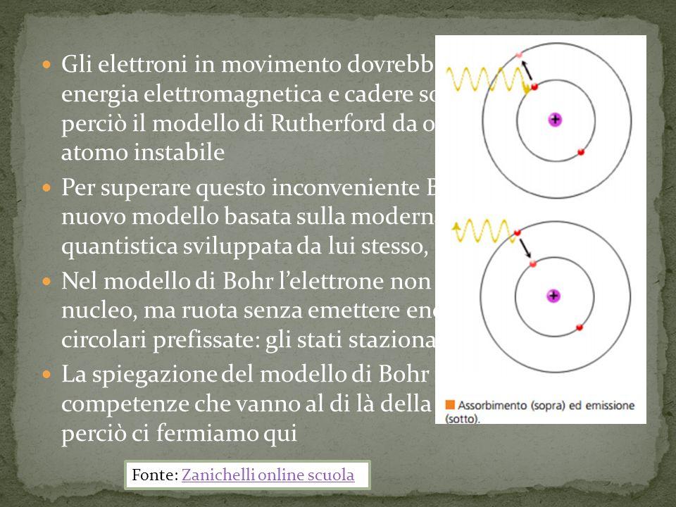 Gli elettroni in movimento dovrebbero emettere energia elettromagnetica e cadere sopra il nucleo perciò il modello di Rutherford da origine ad un atom