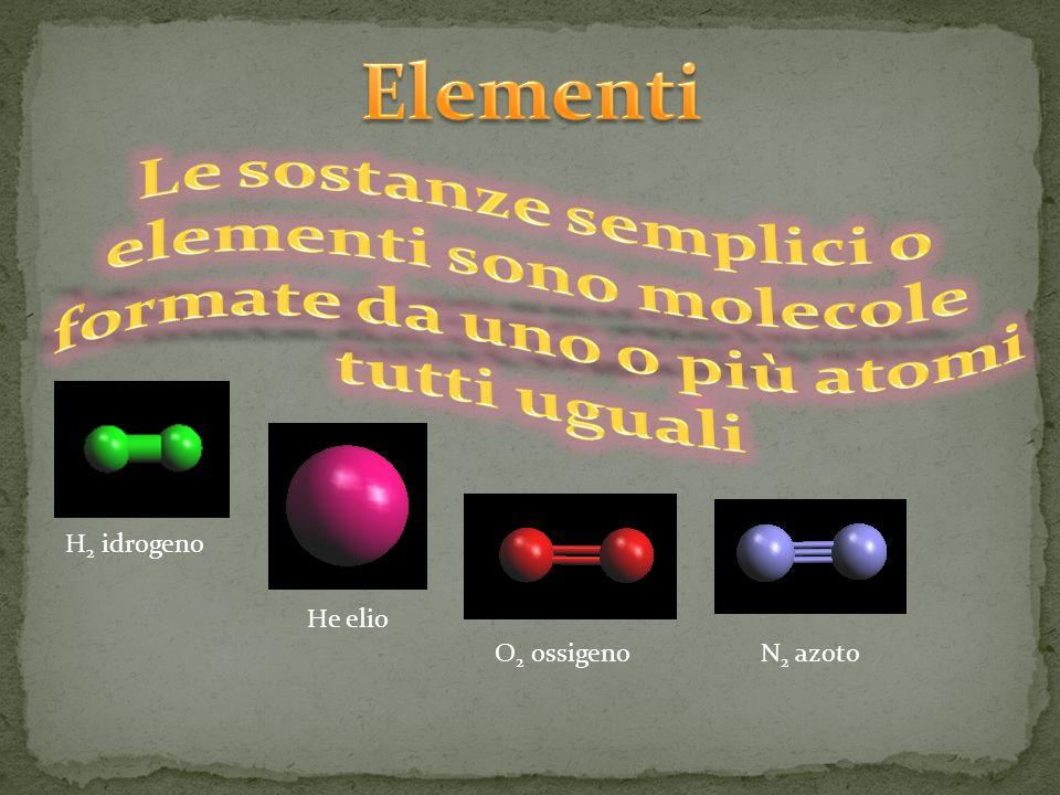 H 2 idrogeno He elio O 2 ossigenoN 2 azoto