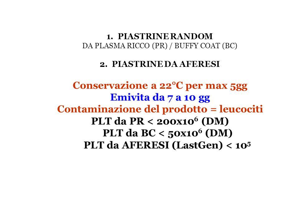 1.PIASTRINE RANDOM DA PLASMA RICCO (PR) / BUFFY COAT (BC) 2. PIASTRINE DA AFERESI Conservazione a 22°C per max 5gg Emivita da 7 a 10 gg Contaminazione
