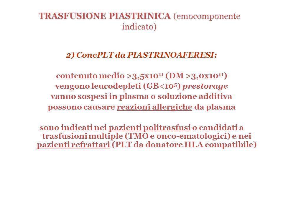 TRASFUSIONE PIASTRINICA (emocomponente indicato) 2) ConcPLT da PIASTRINOAFERESI: contenuto medio >3,5x10 11 (DM >3,0x10 11 ) vengono leucodepleti (GB<
