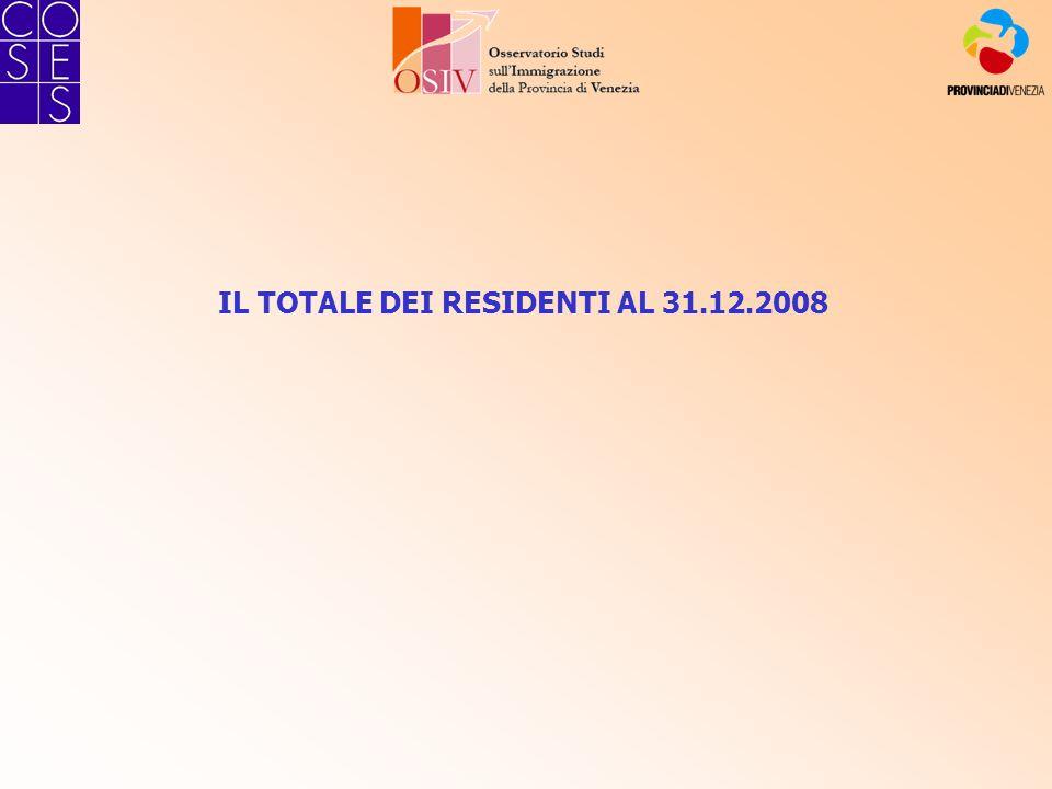 IL TOTALE DEI RESIDENTI AL 31.12.2008