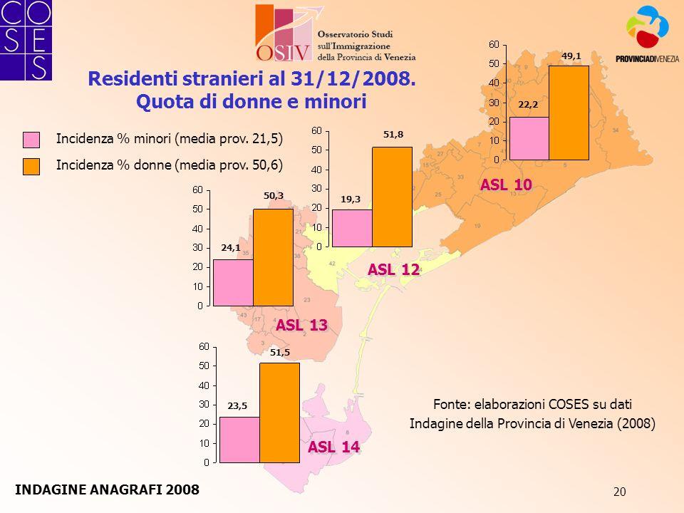 20 ASL 10 ASL 13 ASL 12 ASL 14 Fonte: elaborazioni COSES su dati Indagine della Provincia di Venezia (2008) Incidenza % minori (media prov. 21,5) Inci