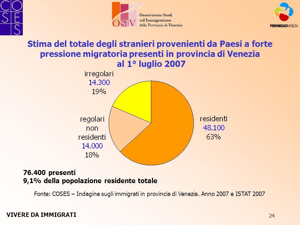 24 Stima del totale degli stranieri provenienti da Paesi a forte pressione migratoria presenti in provincia di Venezia al 1° luglio 2007 Fonte: COSES
