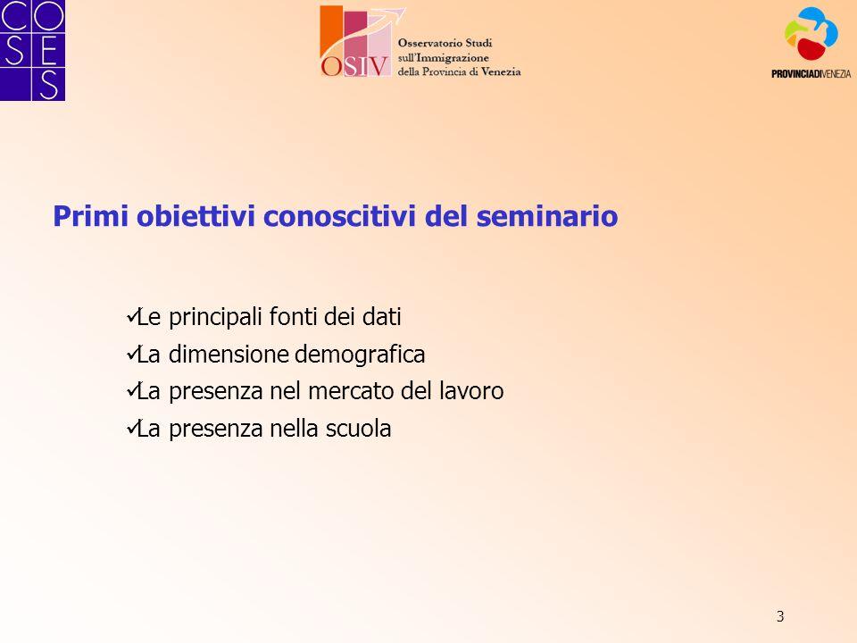3 Primi obiettivi conoscitivi del seminario Le principali fonti dei dati La dimensione demografica La presenza nel mercato del lavoro La presenza nell