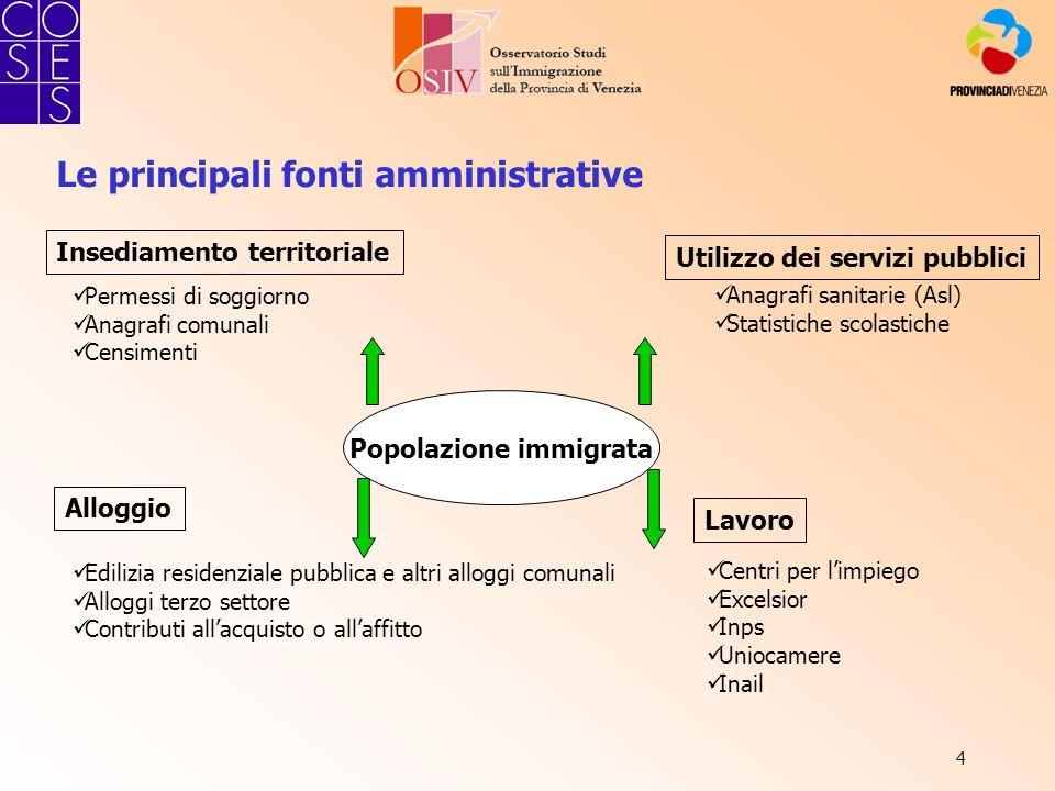 45 Fonte: COSES - Indagine sugli immigrati in provincia di Venezia.