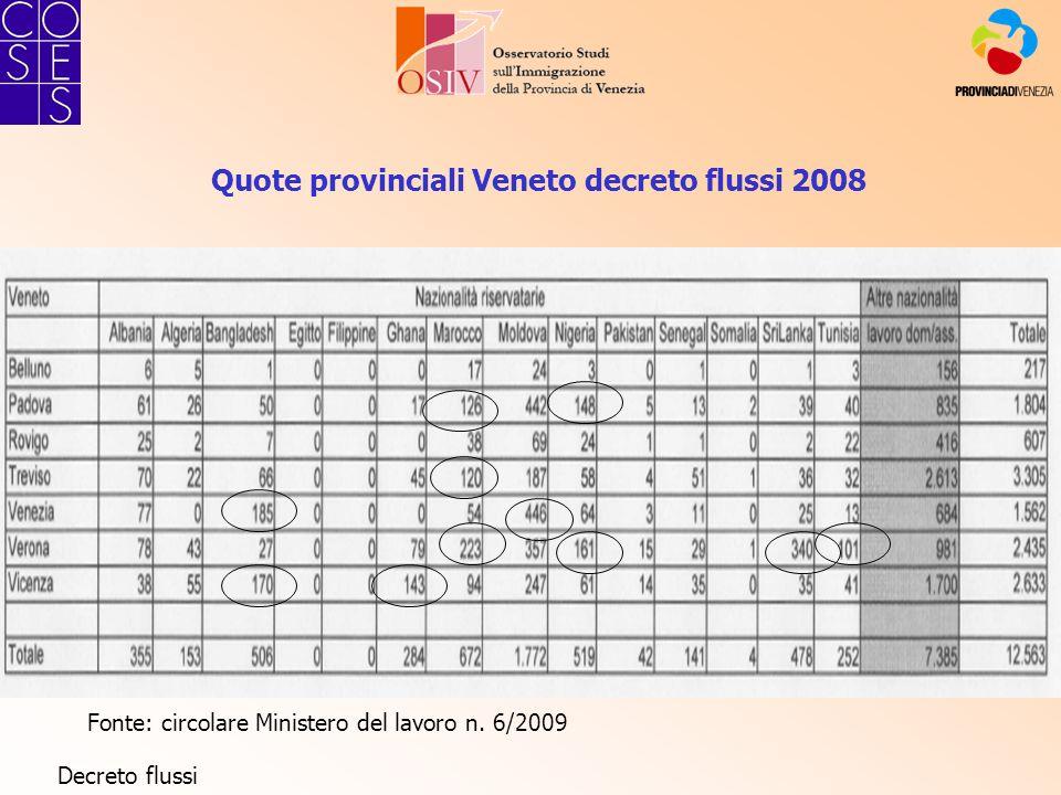 Quote provinciali Veneto decreto flussi 2008 Fonte: circolare Ministero del lavoro n. 6/2009 Decreto flussi