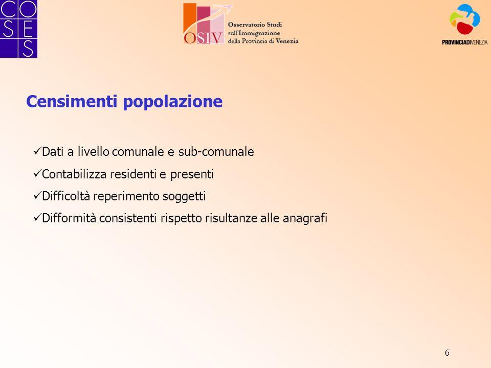 6 Censimenti popolazione Dati a livello comunale e sub-comunale Contabilizza residenti e presenti Difficoltà reperimento soggetti Difformità consisten